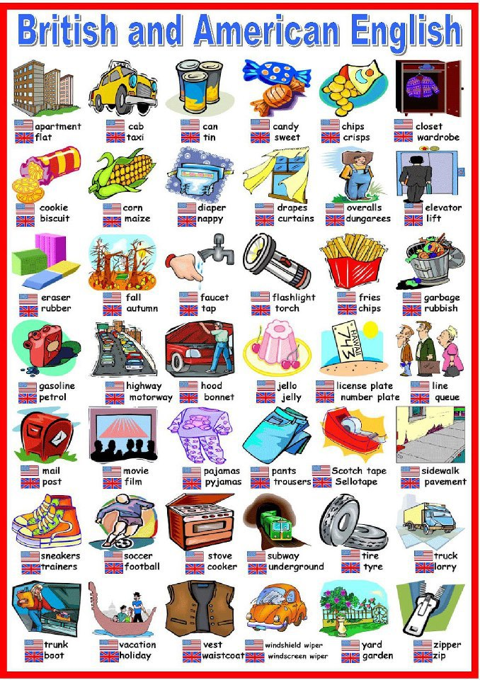 Brit Slang: Rather Crude Graphic Shows Some Basic Differences Between American and British English – Check it Out