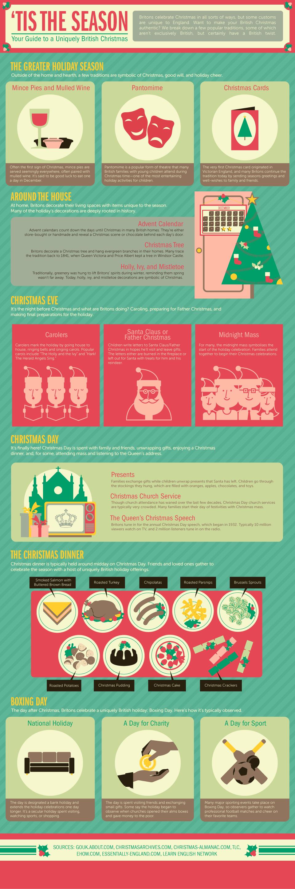 anglotopia-christmas-infographic